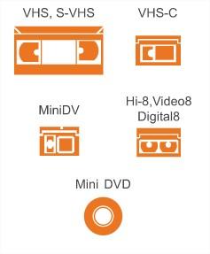 formats_video